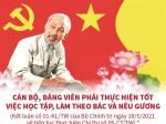 """Kết luận của Bộ Chính trị về tiếp tục thực hiện Chỉ thị số 05-CT/TW của Bộ Chính trị """"Về đẩy mạnh học tập và làm theo tư tưởng, đạo đức, phong cách Hồ Chí Minh"""""""